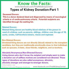 Types of Kidney Donation part 1