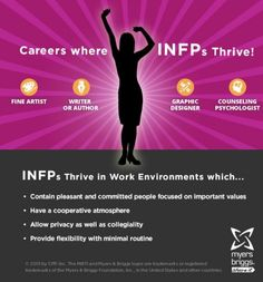 The Myers-Briggs (MBTI) & Becoming a Therapist: from an INFP<---funny because I am both an author and a graphic designer. Infp Personality Type, Personality Descriptions, Infj Infp, Entp, La Rive, Highly Sensitive Person, Myers Briggs Personalities, How To Become, Personality Types