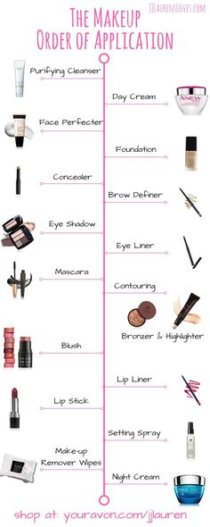 Makeup Order of Application
