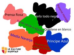 Color words in Spanish! Have you ever heard of them? Do you know how to use them?
