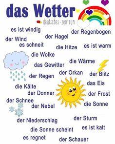 No photo description available. Study German, German English, Learn German, Learn French, German Grammar, German Words, Learning Maps, German Resources, Deutsch Language