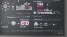 Consumer retail Review 2011 - Infographics