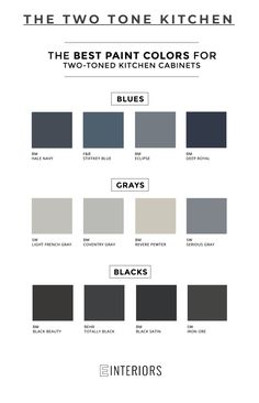 Best two tone cabinet colors Best two tone cabinet colors - White N Black Kitchen Cabinets Navy Cabinets, Two Tone Kitchen Cabinets, Kitchen Cabinet Colors, Built In Cabinets, Painting Kitchen Cabinets, Kitchen Cabinetry, Kitchen Colors, Renovation Budget, Cocinas Kitchen
