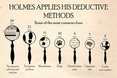 Sherlock Holmes: examining the evidence – in charts