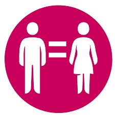 20 Gender Equality Ideas Gender Equality Gender Identity Gender