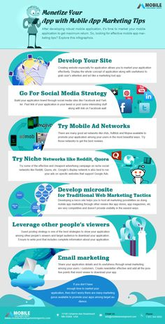 Monetize Your App with Mobile App Marketing Tips... #mobileapp #infographic