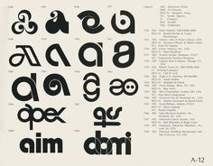 '70s logos an article by Frizzifrizzi