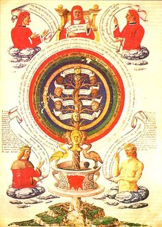 Page from an alchemical treatise by Ramon Lull.