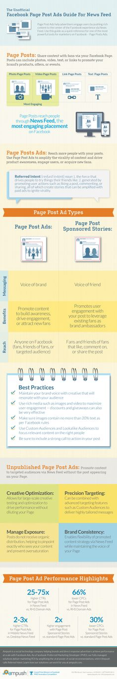 Guide des publicités #Facebook sur le News Feed / The Unofficial Facebook Post Ads Guide for News Feed - #Infographic