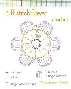 These easy crocheted flowers, besides being gorgeous have one more advantage: Yo… – Knitting patterns, knitting designs, knitting for beginners. Crochet Diagram, Crochet Chart, Thread Crochet, Crochet Motif, Diy Crochet, Crochet Stitches, Crochet Basics, Crochet Bikini, Crochet Puff Flower