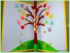Tony.Hand.Craft: Tree of Life Birthday Card
