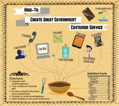 How to Create Great Government Customer Service - GovLoop - Knowledge Network for Government