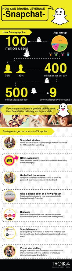 How Can #Brands Leverage #Snapchat #infographic