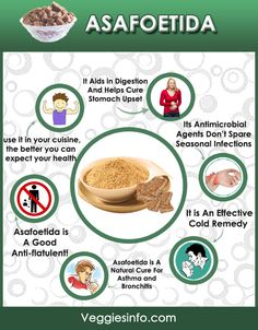Asafoetida And Its Holistic Health Benefits That Will Make Your Jaws Drop | Veggiesinfo Check out the Benefits here: http://veggiesinfo.com/asafoetida-health-benefits/