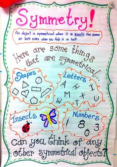 Symmetry anchor chart- a great idea for when kids start learning about symmetry to make with them at home as a reference sheet