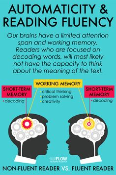 Automaticity and Reading Fluency: The Automaticity Theory states that our brains have a limited attention span and working memory. Readers who are focused on decoding words, may not have the capacity to think about the meaning of the text. This all but shuts down their ability to problem solve and to think critically and creatively. Teaching Vocabulary, Help Teaching, Teaching Reading, Teaching Resources, Teaching Ideas, Fifth Grade, Third Grade, Teaching Critical Thinking, Memory Problems