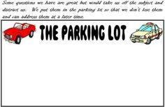 The Parking Lot poster (jpg) A handy strategy when you're busy teaching and focussed on one topic.  Kids who come up with observations or questions that are great but would take you completely off the subject, can use post-it notes to stick their ideas in the parking lot so they can be addressed at another time. This maintains necessary focus but reinforces the value placed on student voice.