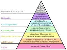 Pedagogía de la disidencia | EDUCACIÓN Y PEDAGOGÍA | Scoop.it