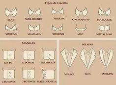 Tipos de cuello, puños y solapas.
