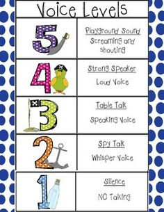Voice Levels Mini Poster- Pirate: Use this mini poster to help control student's noise level in the classroom. Have students use hand signals to remind each other of the appropriate noise level in certain situations. Hold 1 finger in the air for silence, 2 for whispering and etc. Please be sure to leave feedback! Thanks!
