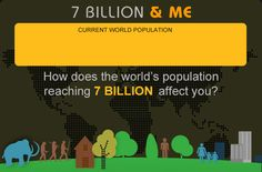 You and the 7,052,900,750 people sharing this planet :)