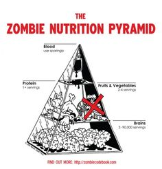 The Zombie FoodPyramid zombies-skulls-grrrrr-ahhhhh-brains    Visit Health.MyShaklee.com for more Health Information