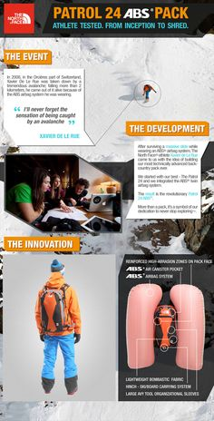 Check out this Infographic with facts from The North Face Patrol 24 ABS Pack with renowned Snowboarder Xavier De Le Rue