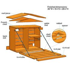 Illustration: Gregory Nemec | thisoldhouse.com | from How to Build a Fold-Down Murphy Bar