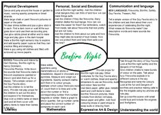 Medium term planning ideas for Bonfire Night covering all 7 areas of Learning & Development. Eyfs Activities, Nursery Activities, Color Activities, Preschool Themes, Preschool Plans, Homeschool Kindergarten, Work Activities, Activity Ideas, Preschool Activities