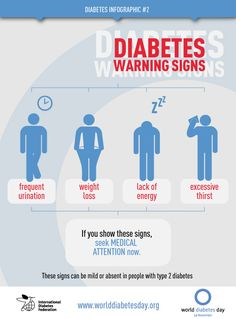 Nov. 14 is World #Diabetes Day - Check out these #WDD Infographics to learn how to reduce your risk.