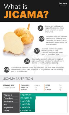 [orginial_title] – Karisa Mae Jicama Health and Nutrition Benefits, and How to Eat – Dr. Axe Jicama: Full of Prebiotic Fiber, It Helps Weight Loss – Dr. Health And Nutrition, Health Diet, Complete Nutrition, Smart Nutrition, Nutrition Guide, Nutrition Chart, Nutrition Store, Diet And Nutrition, Healthy Dieting