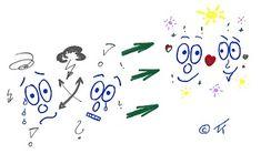 Werde mit deinem Partner glücklich! Egal ob es um Beziehungsprobleme geht oder um Tipps rund um das Thema Liebe und Partnerschaft. #Beziehung #Partnerschaft #Relationshipgoals #Beziehungsprobleme #Ehe Workshop, Relationship Problems, Marriage, Tips, Round Round, Atelier