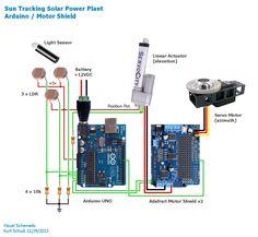 Sun Tracking solar power plant - Arduino / motor shield