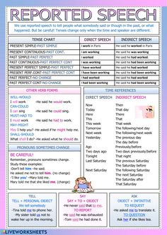 Reported speech English as a Second Language (ESL) worksheet. This is an interactive activity for teachers and students. English Grammar Tenses, Teaching English Grammar, English Grammar Worksheets, English Verbs, English Writing Skills, English Vocabulary Words, Learn English Words, English Language Learning, English Speech
