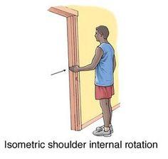Isometric Shulder Internal Rotation