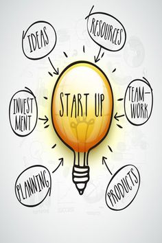 Funding companies for startup businesses. Startup funding government of india. Start Up Business, Business Planning, Seed Money, Self Help Group, Business Funding, Web Development Company, Raise Funds, Teamwork, Science And Technology