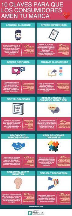 10 claves para que los consumidores amen tu marca. #Infografia #marketing #fidelizacion