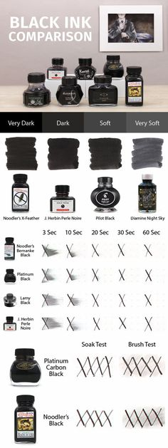 Are you looking for the perfect black ink but don't know how to choose? Read our Black Fountain Pen Ink Comparison for a comprehensive guide to 28 black inks, including darkness, drying time, water resistance, our personal recommendations, and more.