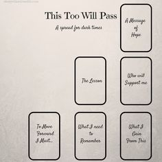 """sleepywizard: """" As requested by @tarotprose, a spread to rekindle hope. To Move Forward I Must - One thing you can do to improve your own situation, a positive thought or action. The Lesson - This is what you can learn from your current situation, a..."""