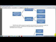 Cómo hacer un buen trabajo de investigación (o un proyecto) en 10 pasos.wmv - YouTube