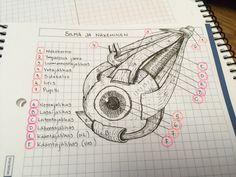 """raspstudying:  18.2.2015 - Im so happy with the eye i draw. Looked a model to this from """"the anatomy coloring book""""! Its awesome and i love it! :) Helps so much."""