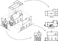 Basic Perspective Drawing: A Visual Approach, Edition Orthographic Projection, Orthographic Drawing, House Layout Plans, House Layouts, Design Despace, Section Drawing, Isometric Drawing, Elevation Drawing, Presentation Layout