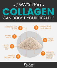 What is Collagen? 7 Ways Collagen Can Boost Your Health - Dr. Axe