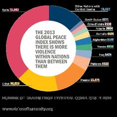 In an attempt to draw together the multitude of valuable studies on global violence, the Institute for Economics and Peace has used a wide-r...