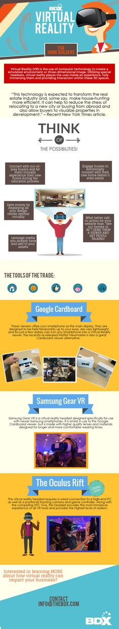Infographic Virtual Reality for Home Builders