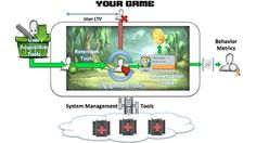 THE TOOLS THAT SUPPORT #MOBILE #GAME #DEVELOPMENT  http://gamesauce.org/news/2014/09/10/a-comprehensive-analysis-of-the-tools-that-support-mobile-game-development-part-1