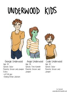The Underwood kids...haha Angie looks a lot like Miss Martian from Young Justice