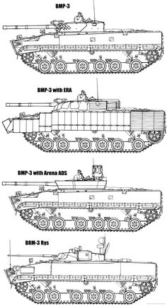 Army Vehicles, Armored Vehicles, Warsaw Pact, Military Armor, Armored Fighting Vehicle, Battle Tank, Military Equipment, Modern Warfare, War Machine