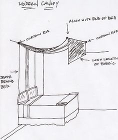 "The above drawing is the directions for creating DIY Canopy Bed. ""You'll nee… – Brittany Coltrane The above drawing is the directions for creating DIY Canopy Bed. My New Room, My Room, Spare Room, Diy Canopy, Canopy Beds, Canopy Bedroom, Girls Canopy, Canopy Over Bed, Canopy Curtains"