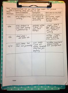 No Need to Wing It If You've Got Great Conferring Notes! (Lucy Calkins says CONFERRING is the heart of writing workshop.)